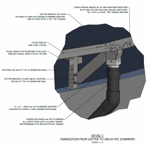 Sample Stormwater System Detail